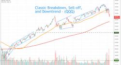 QQQ chart pattern